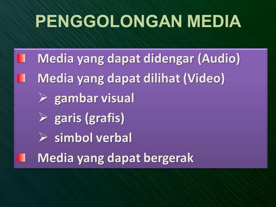 PEMILIHAN MEDIA INSTRUKSIONAL  Tujuan yang akan dicapai  Kesesuaian media dengan materi  Tersedianya sarana dan prasarana  Karakteristik audience Mempertimbangkan