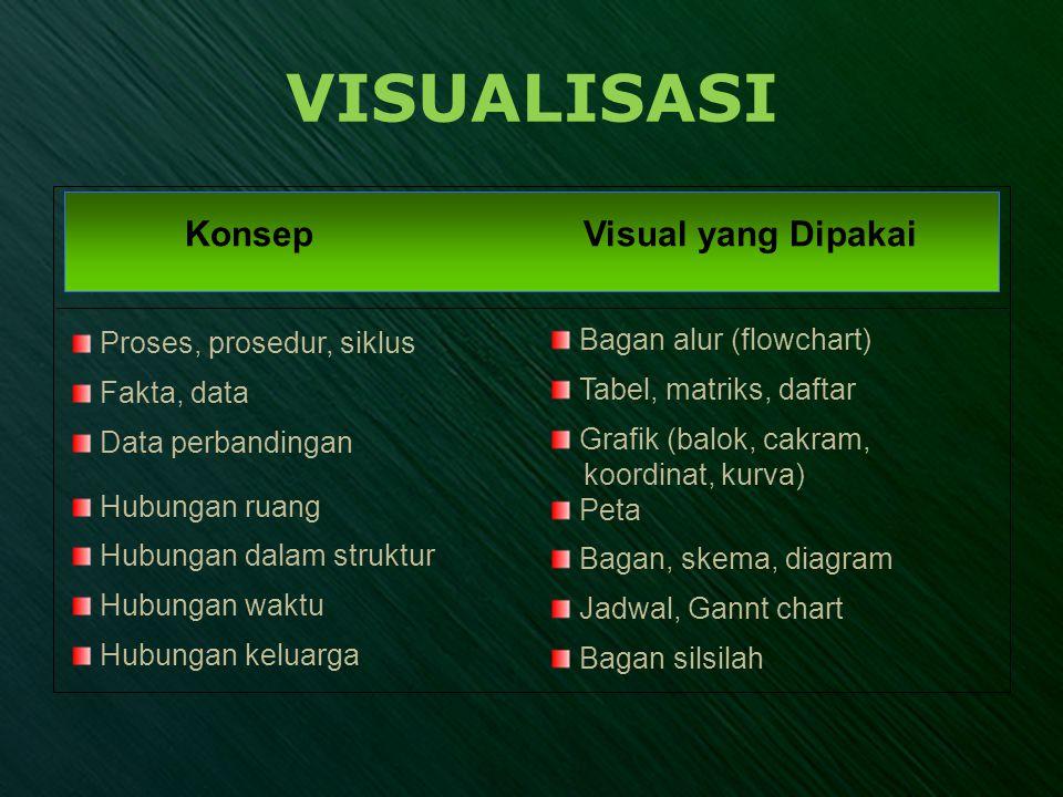 Slide Presentasi dengan Komputer contoh : Ms.