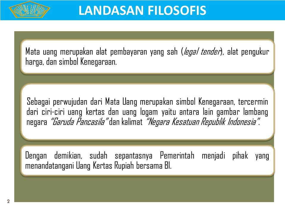 PENGELOLAAN RUPIAH 3 TAHAPAN PENGELOLAAN UANG PERENCANAANPENCETAKANPENGELUARANPENGEDARANPENCABUTANPENARIKANPEMUSNAHAN SEPENUHNYA DILAKUKAN BANK INDONESIA DILAKUKAN BI BERSAMA PEMERINTAH:  Penandatanganan Rupiah Kertas (Psl 5 Ayat 1 huruf d.)  Penetapan Gambar Pahlawan dengan Keputusan Presiden (Psl 7) DILAKUKAN BI BERKOORDINASI DENGAN PEMERINTAH:  Penetapan Pecahan Rupiah/Denominasi Rupiah (Psl 3)  Penentuan bahan baku Rupiah (Psl 9).