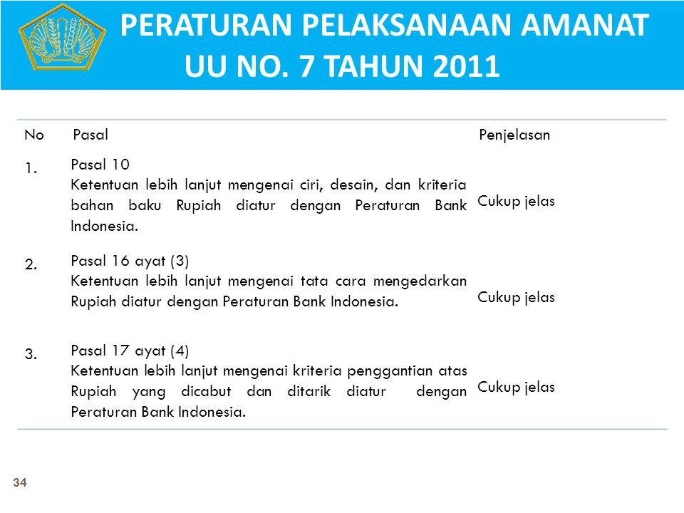 34 NoPasalPenjelasan 1. Pasal 10 Ketentuan lebih lanjut mengenai ciri, desain, dan kriteria bahan baku Rupiah diatur dengan Peraturan Bank Indonesia.