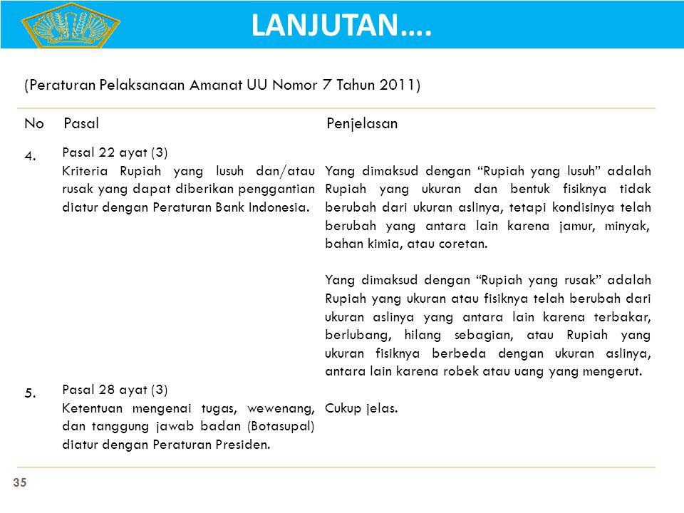 35 (Peraturan Pelaksanaan Amanat UU Nomor 7 Tahun 2011) NoPasalPenjelasan 4. Pasal 22 ayat (3) Kriteria Rupiah yang lusuh dan/atau rusak yang dapat di
