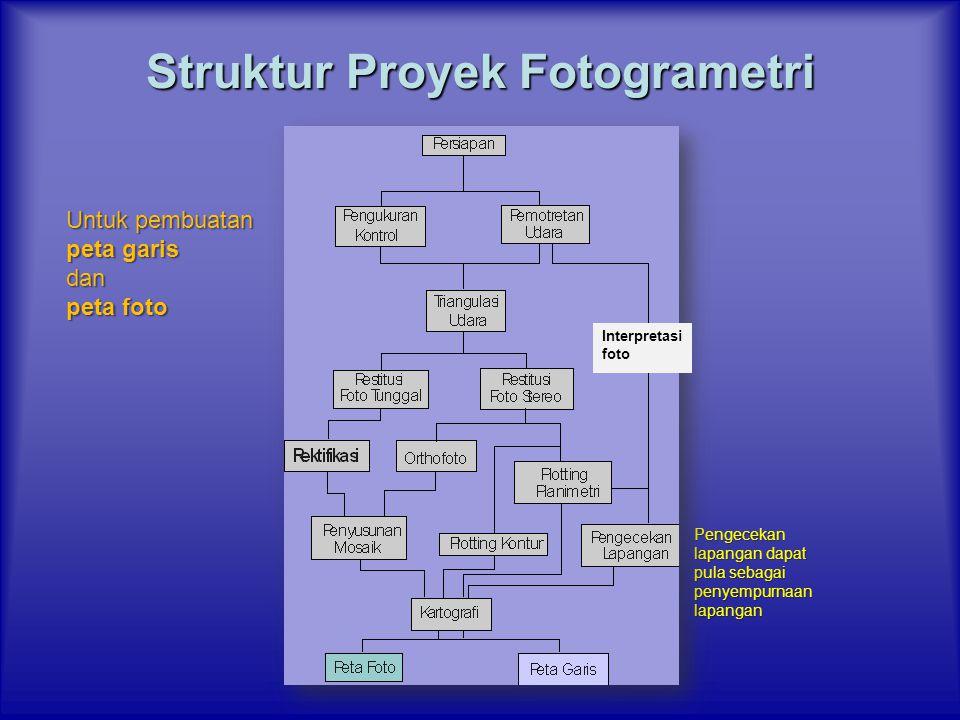 Untuk pembuatan peta garis dan peta foto Pengecekan lapangan dapat pula sebagai penyempurnaan lapangan Interpretasi foto Struktur Proyek Fotogrametri