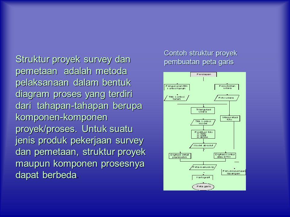 Struktur proyek survey dan pemetaan adalah metoda pelaksanaan dalam bentuk diagram proses yang terdiri dari tahapan-tahapan berupa komponen-komponen p
