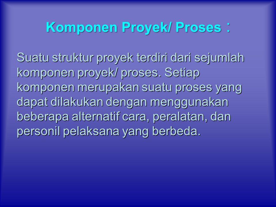 Komponen Proyek/ Proses : Suatu struktur proyek terdiri dari sejumlah komponen proyek/ proses. Setiap komponen merupakan suatu proses yang dapat dilak