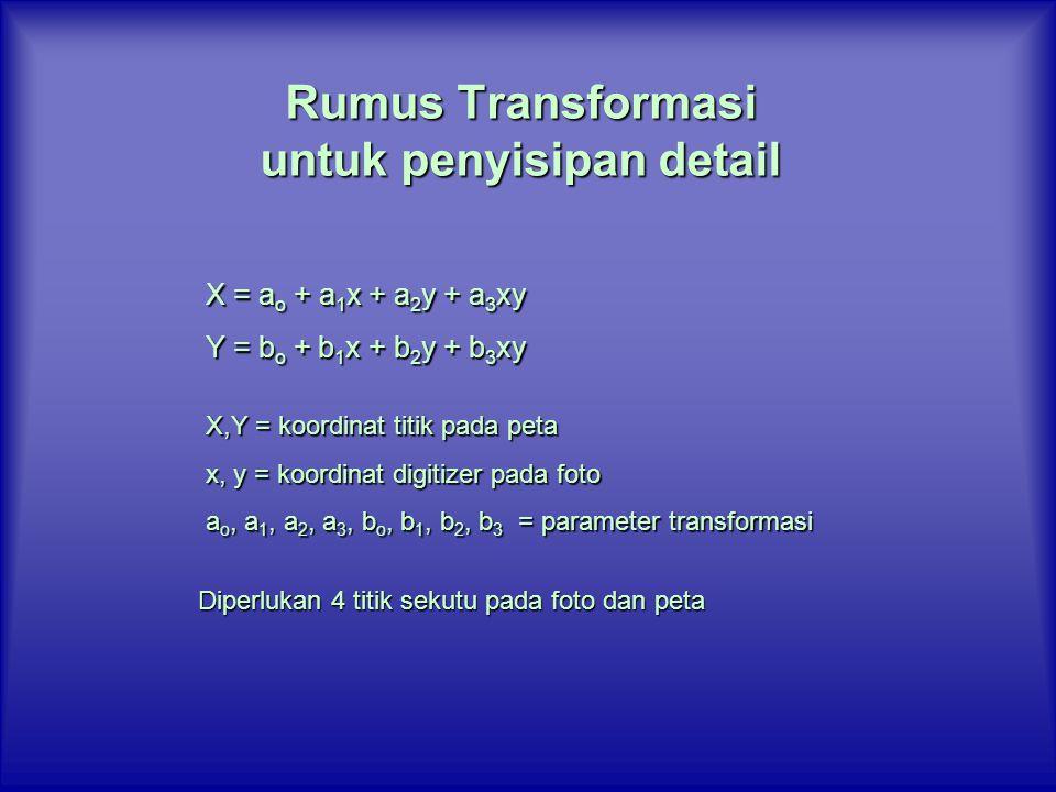 Rumus Transformasi untuk penyisipan detail X = a o + a 1 x + a 2 y + a 3 xy Y = b o + b 1 x + b 2 y + b 3 xy X,Y = koordinat titik pada peta x, y = ko