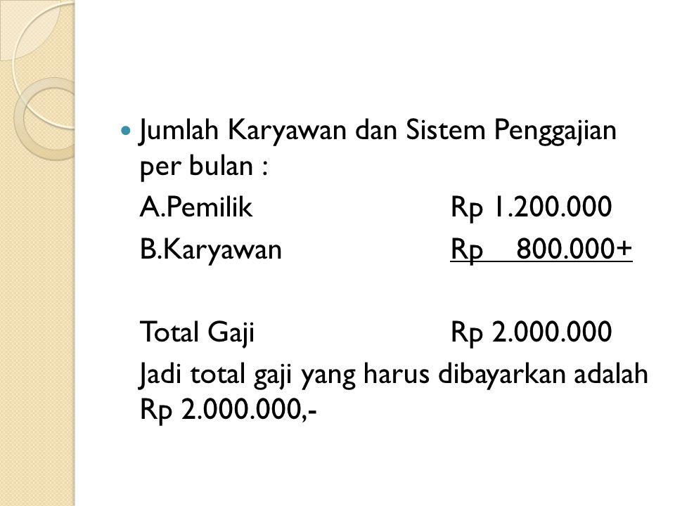  Jumlah Karyawan dan Sistem Penggajian per bulan : A.Pemilik Rp 1.200.000 B.KaryawanRp 800.000+ Total GajiRp 2.000.000 Jadi total gaji yang harus dibayarkan adalah Rp 2.000.000,-