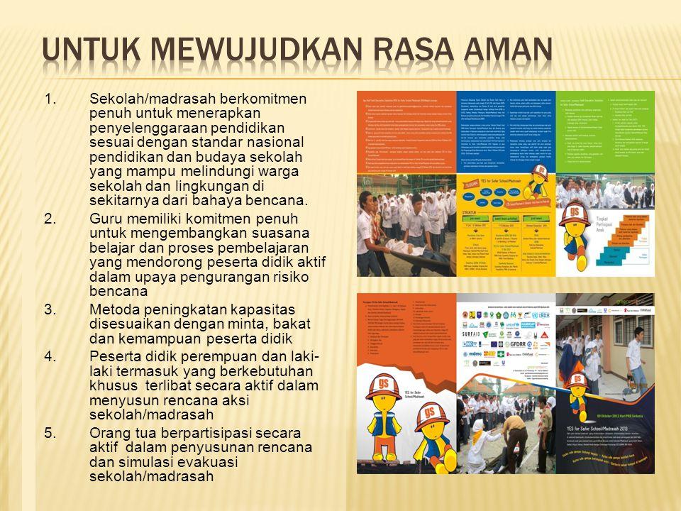 1.Sekolah/madrasah berkomitmen penuh untuk menerapkan penyelenggaraan pendidikan sesuai dengan standar nasional pendidikan dan budaya sekolah yang mampu melindungi warga sekolah dan lingkungan di sekitarnya dari bahaya bencana.