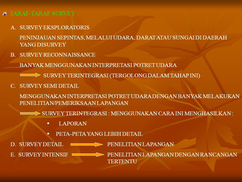 A.SURVEY EKSPLORATORIS PENINJAUAN SEPINTAS, MELALUI UDARA, DARAT ATAU SUNGAI DI DAERAH YANG DISURVEY B.SURVEY RECONNAISSANCE BANYAK MENGGUNAKAN INTERPRETASI POTRET UDARA SURVEY TERINTEGRASI (TERGOLONG DALAM TAHAP INI) C.SURVEY SEMI DETAIL MENGGUNAKAN INTERPRETASI POTRET UDARA DENGAN BANYAK MELAKUKAN PENELITIAN/PEMERIKSAAN LAPANGAN SURVEY TERINTEGRASI : MENGGUNAKAN CARA INI MENGHASILKAN :  LAPORAN  PETA-PETA YANG LEBIH DETAIL D.