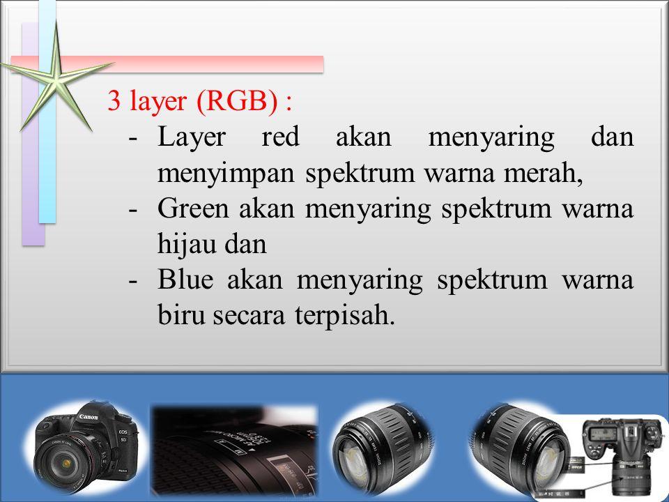 Ada beberapa jenis kamera digital yang dapat dipilih saat ini antara lain : · Digital pocket point and shot.