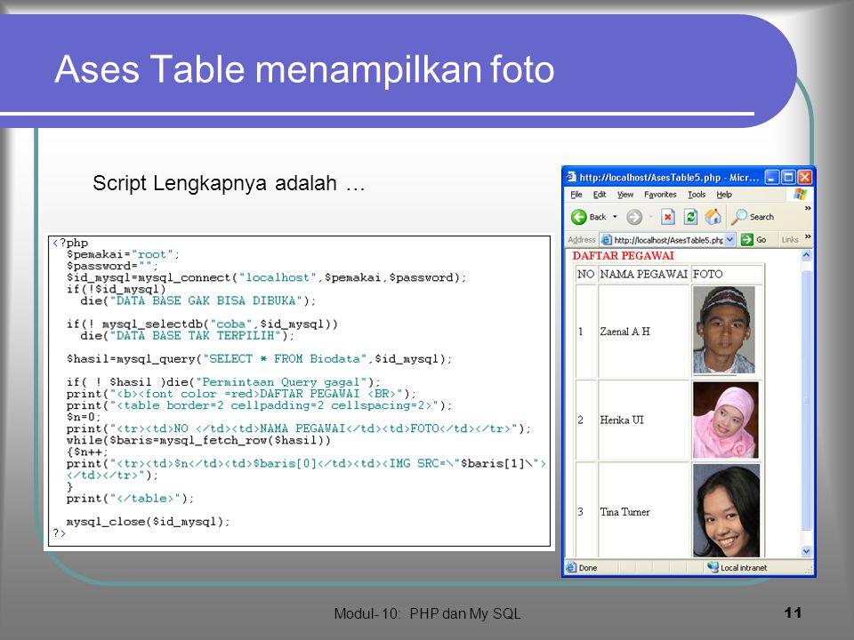 Modul- 10: PHP dan My SQL 10 Ases Table menampilkan foto Sebelumnya dibuat table Biodata dalam database coba yang berisi 2 field: nama dan Foto (untuk field foto berisi nama file dan folder foto).