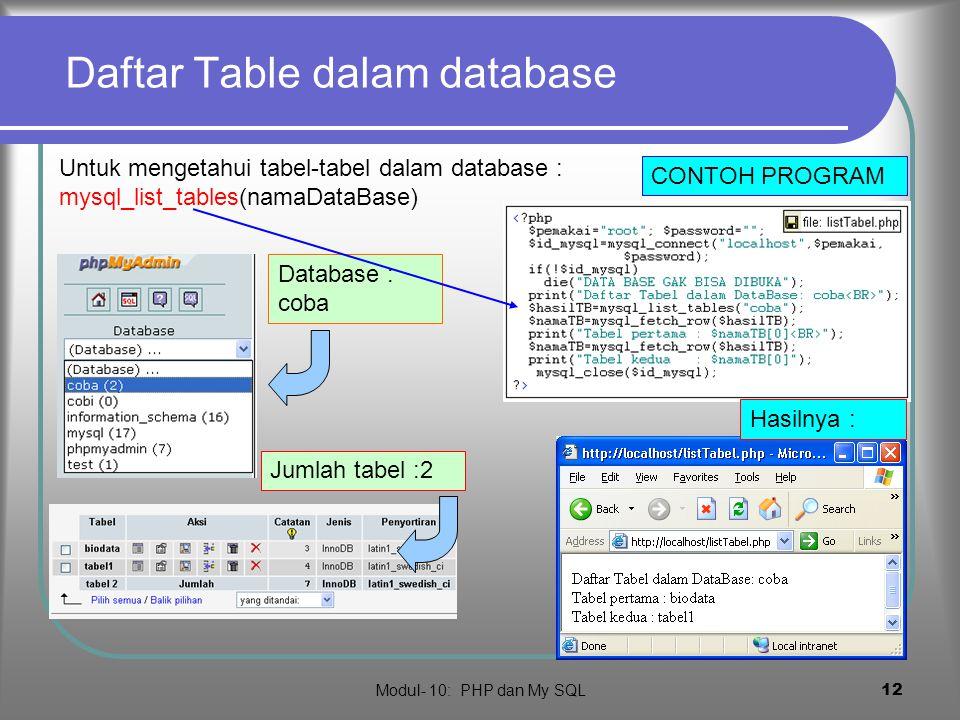 Modul- 10: PHP dan My SQL 11 Ases Table menampilkan foto Script Lengkapnya adalah …