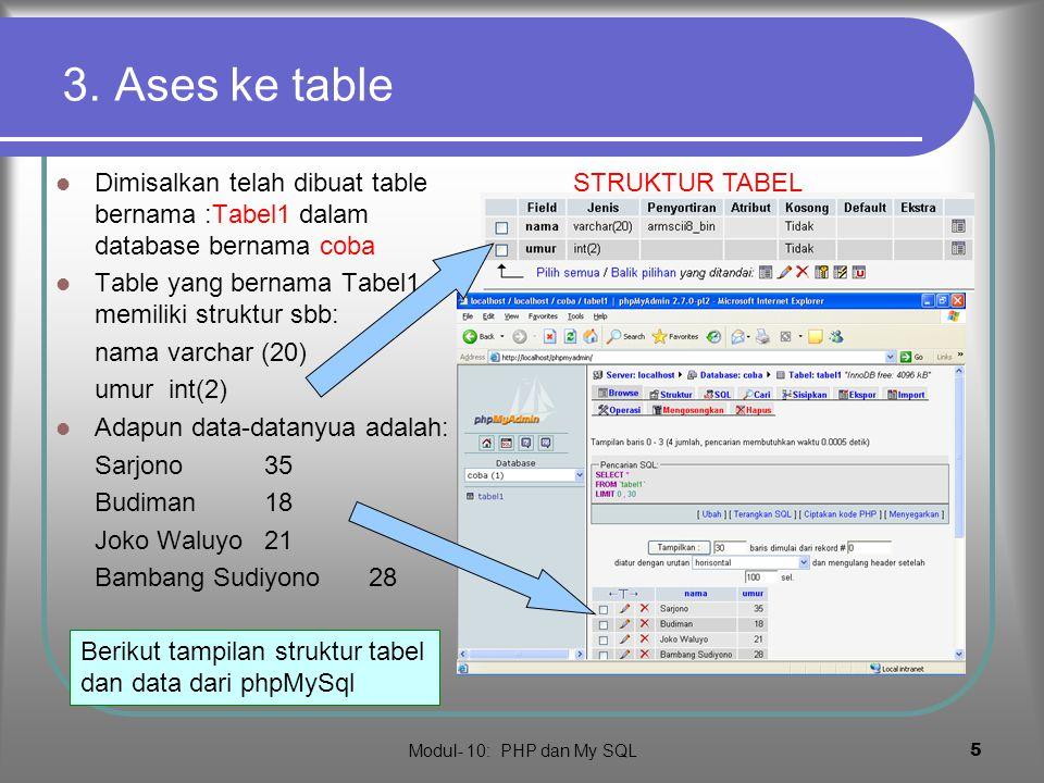 Modul- 10: PHP dan My SQL 4 2.