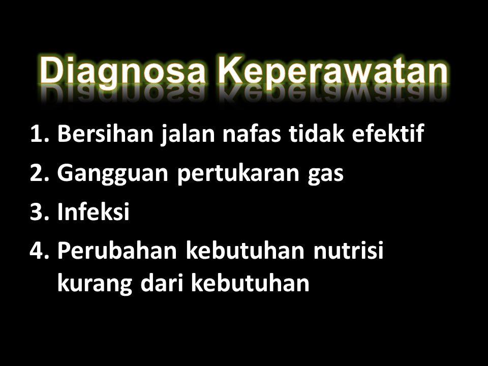 1.Bersihan jalan nafas tidak efektif 2.Gangguan pertukaran gas 3.Infeksi 4.Perubahan kebutuhan nutrisi kurang dari kebutuhan