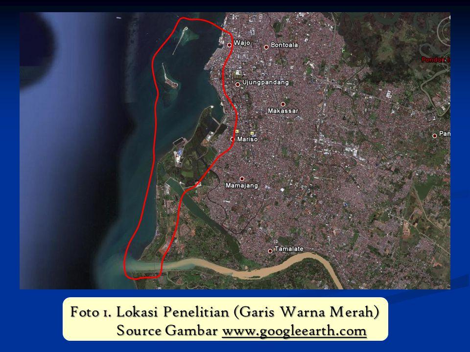 Foto 1. Lokasi Penelitian (Garis Warna Merah) Source Gambar www.googleearth.com