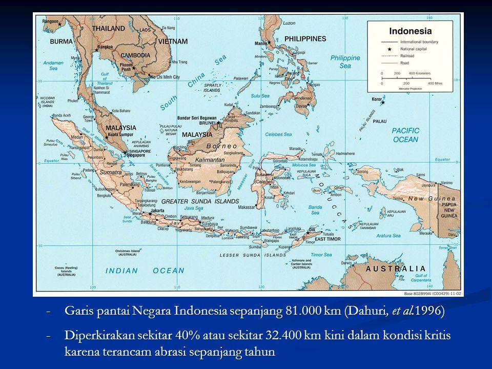 -Garis pantai Negara Indonesia sepanjang 81.000 km (Dahuri, et al.1996) -Diperkirakan sekitar 40% atau sekitar 32.400 km kini dalam kondisi kritis kar