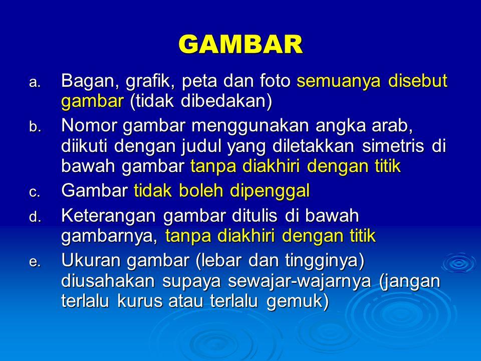 GAMBAR a. Bagan, grafik, peta dan foto semuanya disebut gambar (tidak dibedakan) b.