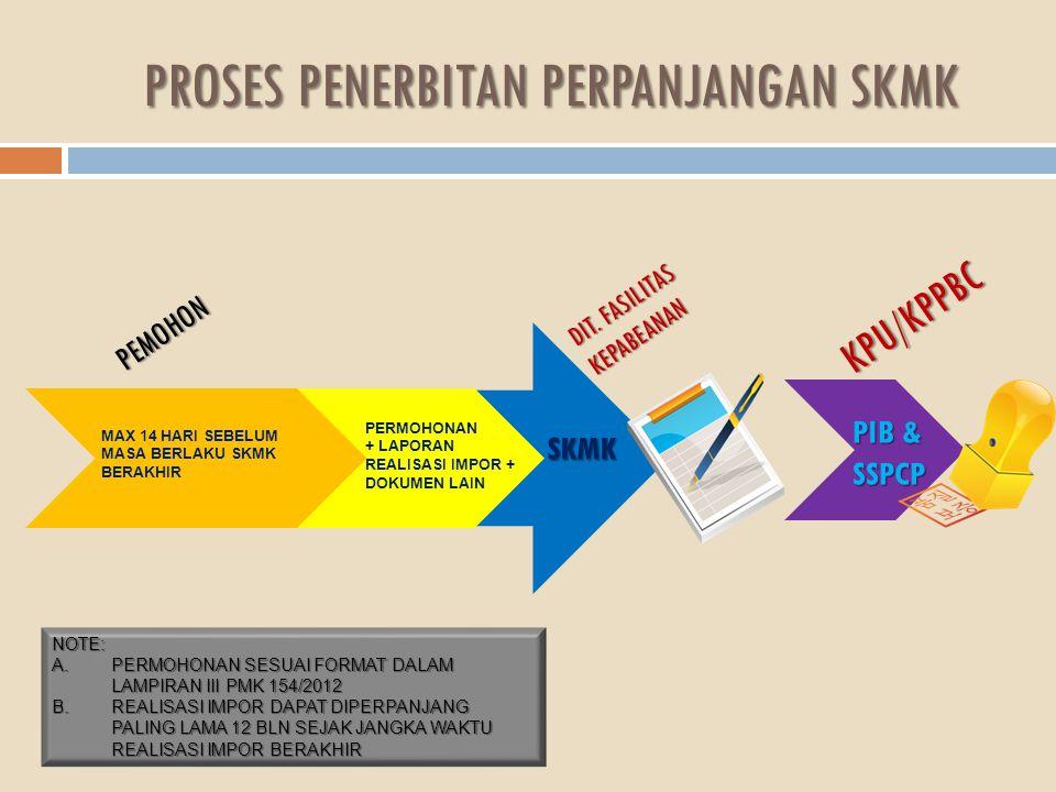 PROSES PENERBITAN PERPANJANGAN SKMK PEMOHON KPU/KPPBC NOTE: A.PERMOHONAN SESUAI FORMAT DALAM LAMPIRAN III PMK 154/2012 B.REALISASI IMPOR DAPAT DIPERPA
