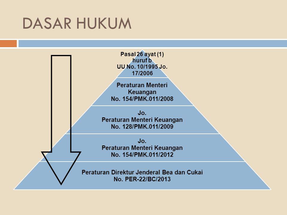 DASAR HUKUM Pasal 26 ayat (1) huruf b UU No. 10/1995 Jo. 17/2006 Peraturan Menteri Keuangan No. 154/PMK.011/2008 Jo. Peraturan Menteri Keuangan No. 12