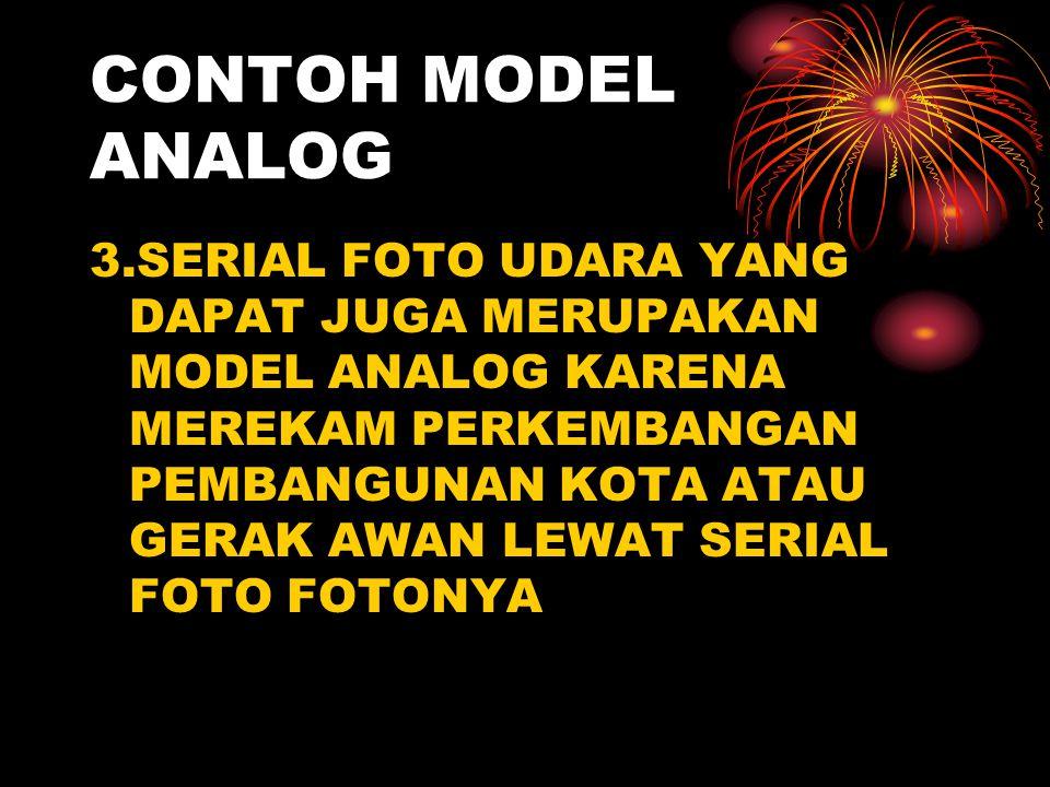 CONTOH MODEL ANALOG 3.SERIAL FOTO UDARA YANG DAPAT JUGA MERUPAKAN MODEL ANALOG KARENA MEREKAM PERKEMBANGAN PEMBANGUNAN KOTA ATAU GERAK AWAN LEWAT SERI