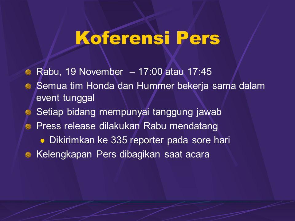 Koferensi Pers Rabu, 19 November – 17:00 atau 17:45 Semua tim Honda dan Hummer bekerja sama dalam event tunggal Setiap bidang mempunyai tanggung jawab Press release dilakukan Rabu mendatang  Dikirimkan ke 335 reporter pada sore hari Kelengkapan Pers dibagikan saat acara