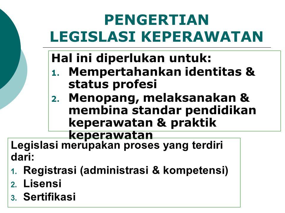 HUBUNGAN LEGISLASI & KEPMENKES 1239 ADA 3 BENTUK PERIJINAN, yaitu: 1.Surat Ijin Perawat selanjutnya disebut SIP adalah bukti tertulis pemberian kewenangan untuk menjalankan pekerjaan keperawatan di seluruh wilayah Indonesia