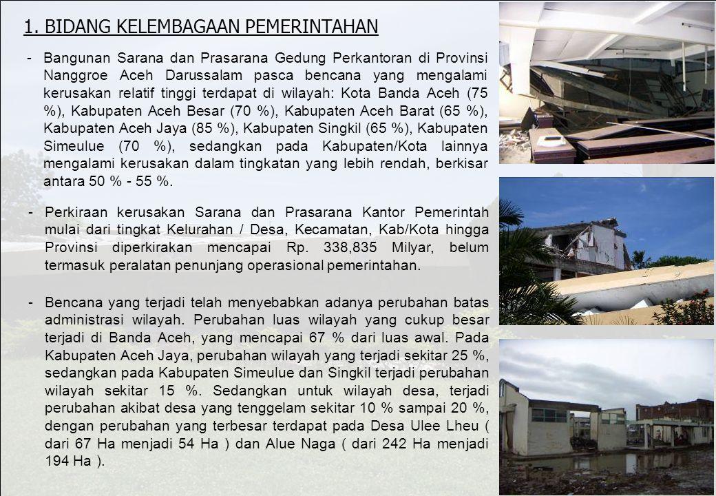 1. BIDANG KELEMBAGAAN PEMERINTAHAN -Bangunan Sarana dan Prasarana Gedung Perkantoran di Provinsi Nanggroe Aceh Darussalam pasca bencana yang mengalami