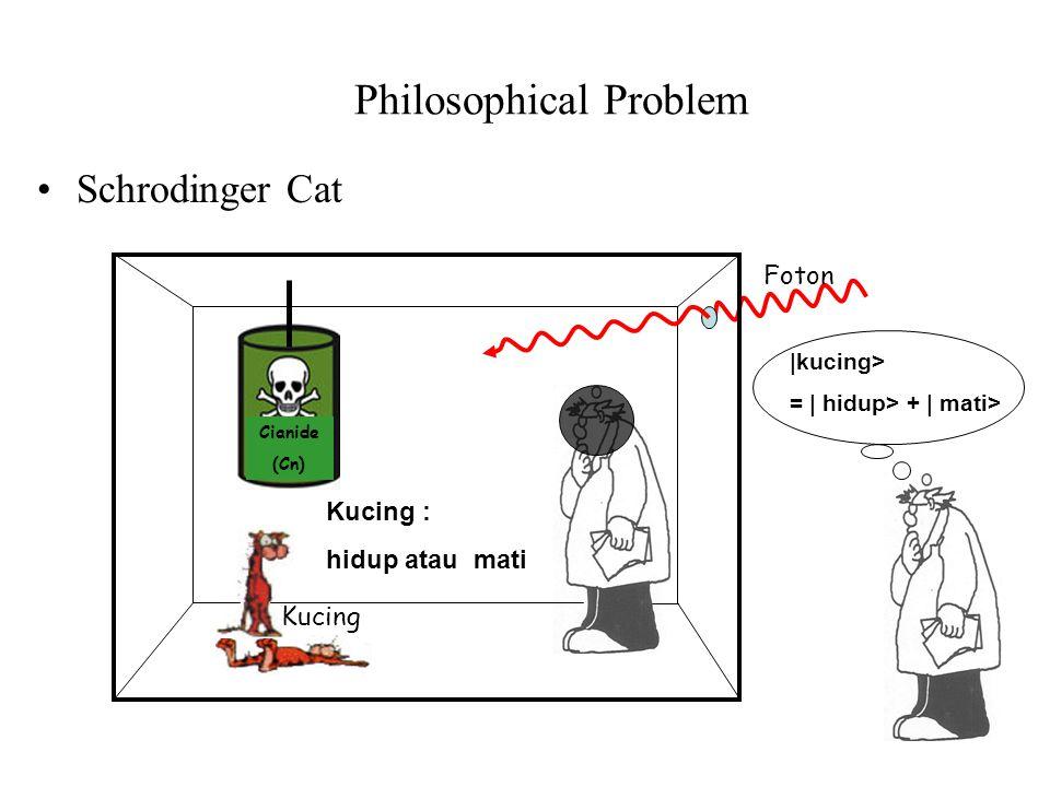 •Schrodinger Cat Philosophical Problem Kucing Foton Cianide (Cn) |kucing> = | hidup> + | mati> Kucing : hidup atau mati