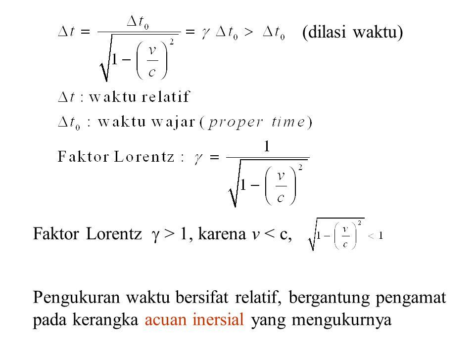 Faktor Lorentz  > 1, karena v < c, Pengukuran waktu bersifat relatif, bergantung pengamat pada kerangka acuan inersial yang mengukurnya (dilasi waktu)