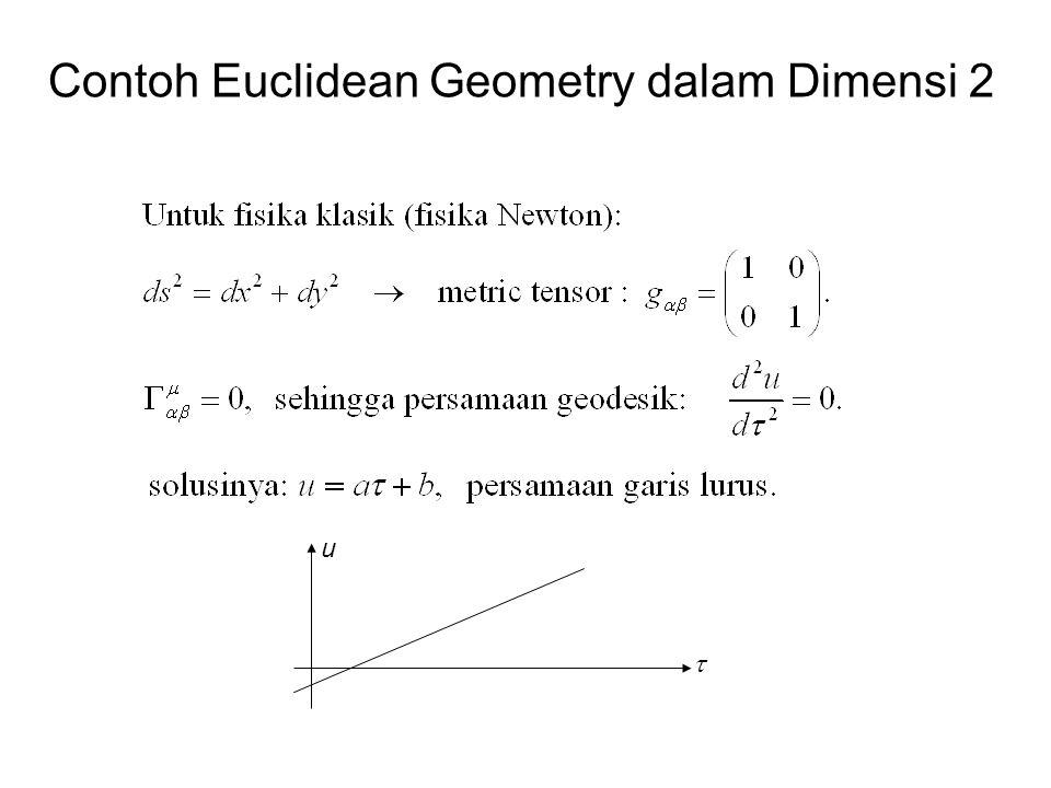 u  Contoh Euclidean Geometry dalam Dimensi 2