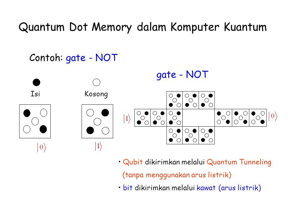 Quantum Dot Memory dalam Komputer Kuantum Contoh: gate - NOT IsiKosong • Qubit dikirimkan melalui Quantum Tunneling (tanpa menggunakan arus listrik) • bit dikirimkan melalui kawat (arus listrik) gate - NOT