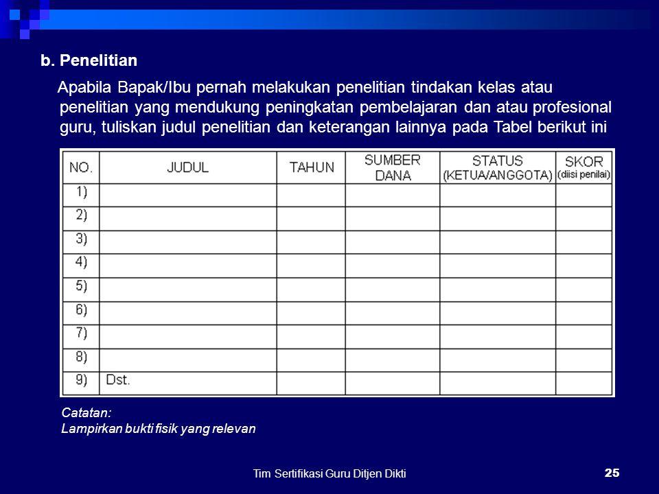 Tim Sertifikasi Guru Ditjen Dikti24 7. Karya Pengembangan Profesi a.