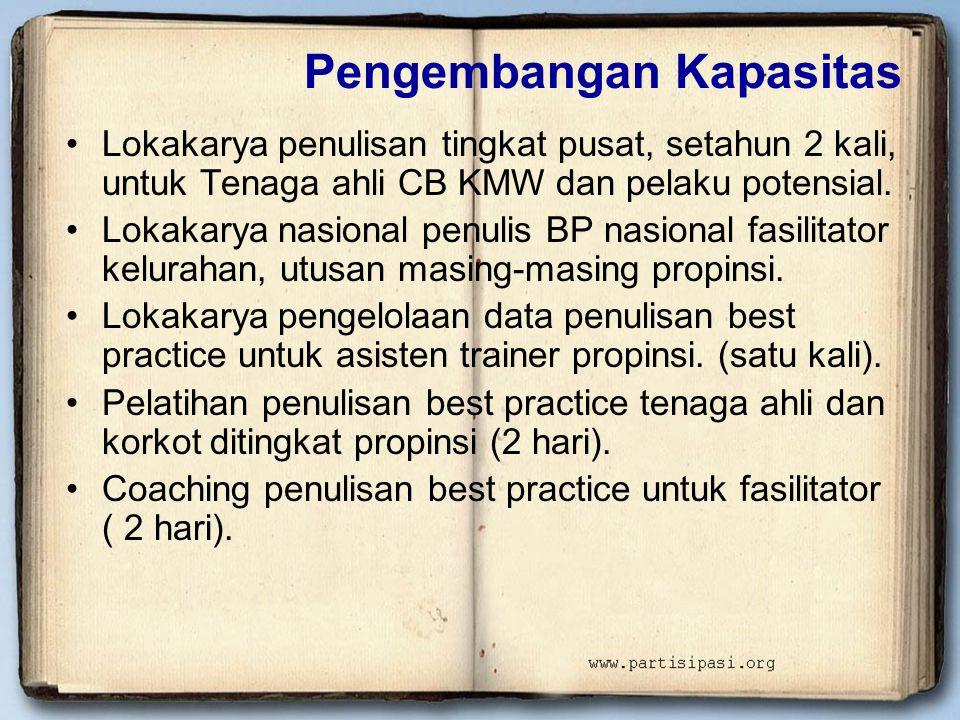 Pengembangan Kapasitas •Lokakarya penulisan tingkat pusat, setahun 2 kali, untuk Tenaga ahli CB KMW dan pelaku potensial. •Lokakarya nasional penulis