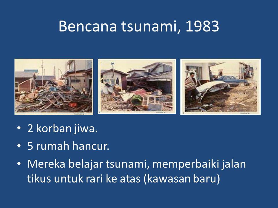 Bencana tsunami, 1983 • 2 korban jiwa. • 5 rumah hancur.