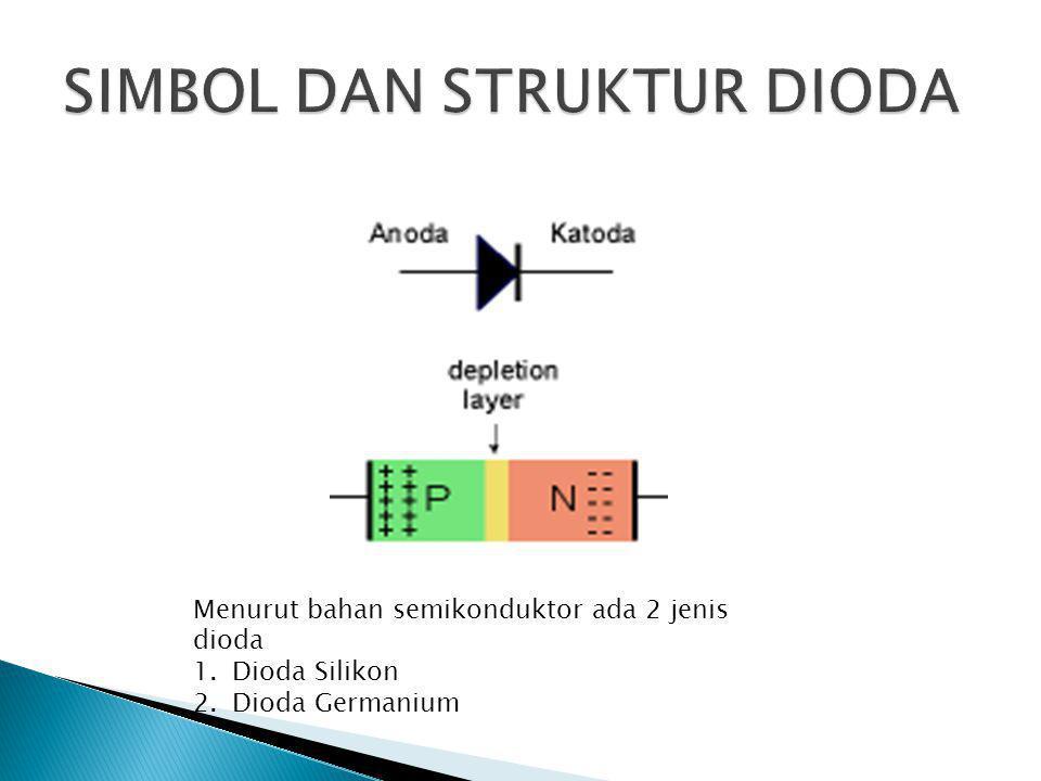 Menurut bahan semikonduktor ada 2 jenis dioda 1.Dioda Silikon 2.Dioda Germanium