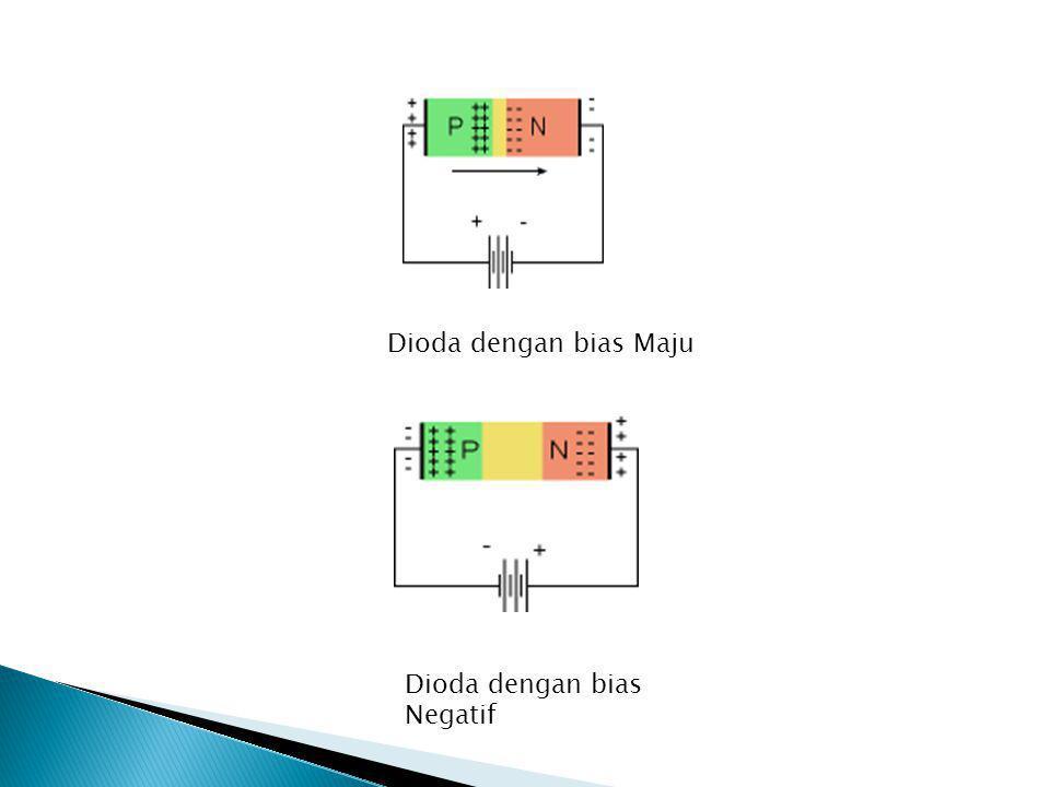 Grafik Arus Dioda Simbol Dioda Zener Karakteristik unik zener bekerja pada bias negatif