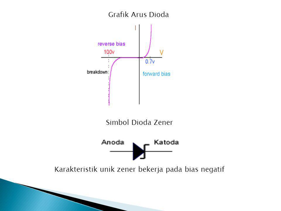 Jenis Dioda dan penggunaannya  Dioda Silikon untuk penyearah arus, pengaman tegangan kejut.