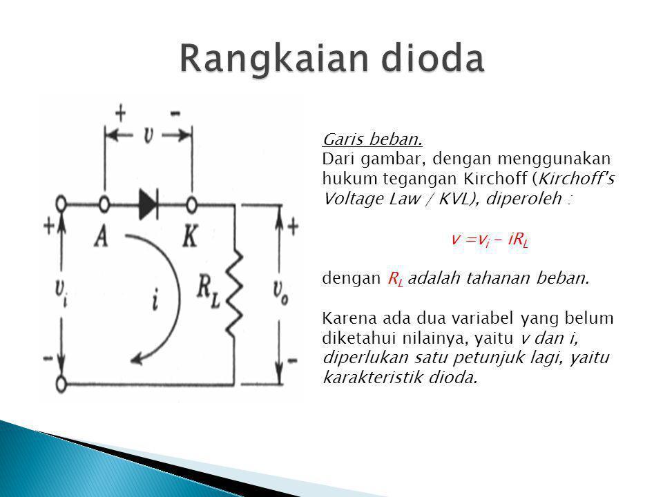Garis Beban melewati titik i = 0.Titik potong v adalah v =v i Dan v = 0.