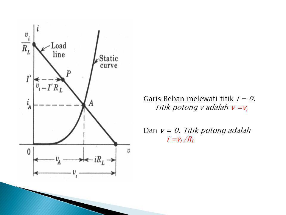 Gambar Kurva Karakteristik Dinamis Hubungan arus terhadap tegangan masukan v i bervariasi disebut karakteristik dinamis.