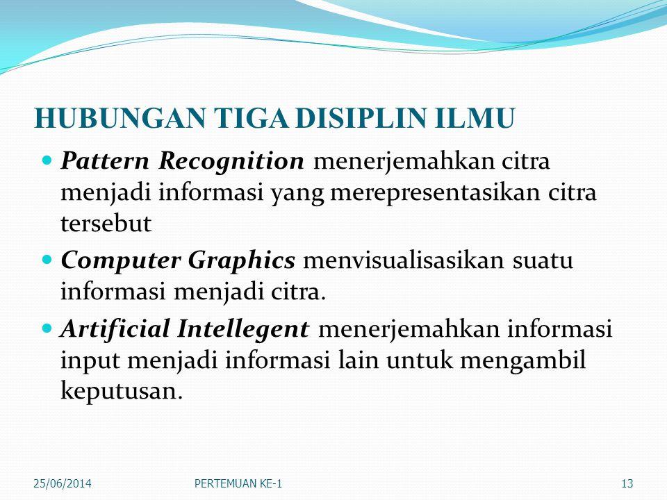 HUBUNGAN TIGA DISIPLIN ILMU  Pattern Recognition menerjemahkan citra menjadi informasi yang merepresentasikan citra tersebut  Computer Graphics menv