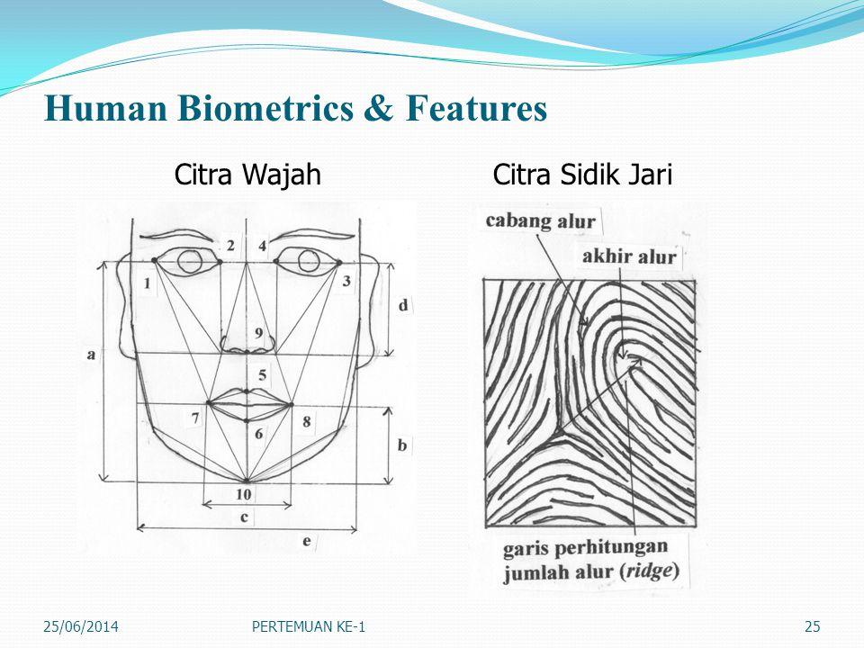 Human Biometrics & Features 25/06/2014PERTEMUAN KE-125 Citra Wajah Citra Sidik Jari