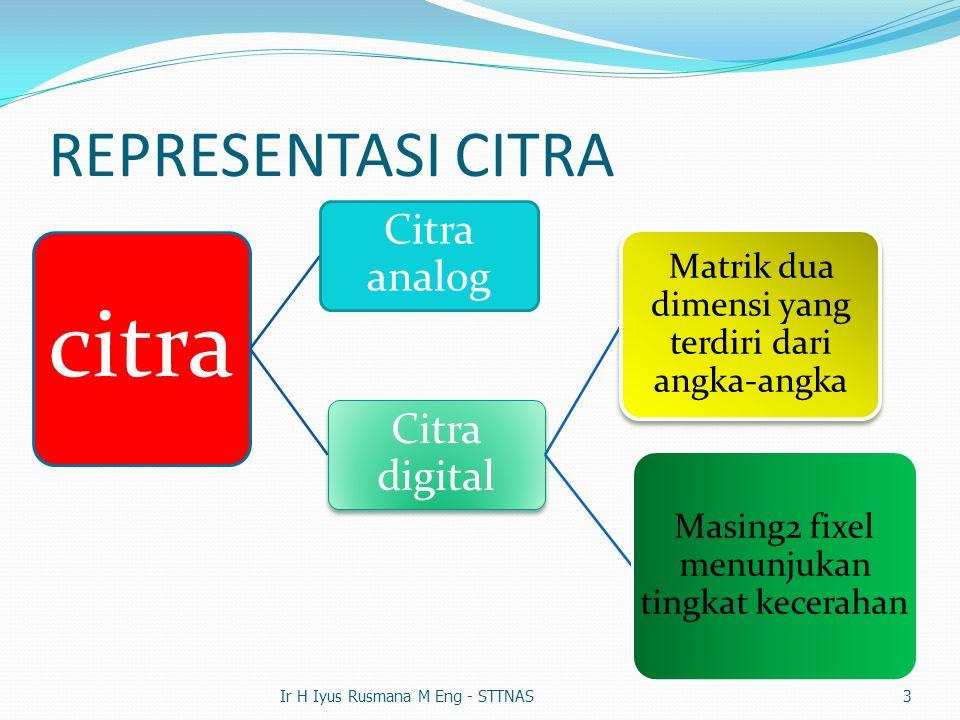 CITRA DAN PENGOLAHAN CITRA  CITRA (Image)  Gambar pada bidang dua dimensi  Citra dibagi menjadi citra tampak dan citra tak Tampak 25/06/2014PERTEMUAN KE-114 Diskrit (Citra Digital) Kontinu Fungsi Matemati s CITRA Citra Tampak Citra Optis Gambar Foto Gambar Lukisan Pengelompokan Jenis – Jenis Citra Citra Tak Tampak