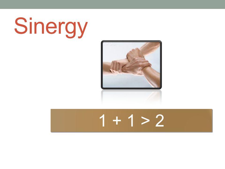 Expectation Hubungan antara ketiga komponen semakin erat dan tidak normatif.