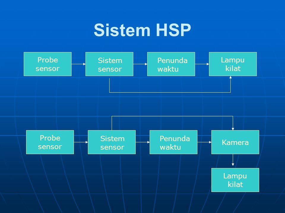 Probe sensor Sistem sensor Penunda waktu Lampu kilat Probe sensor Sistem sensor Penunda waktu Kamera Lampu kilat Sistem HSP