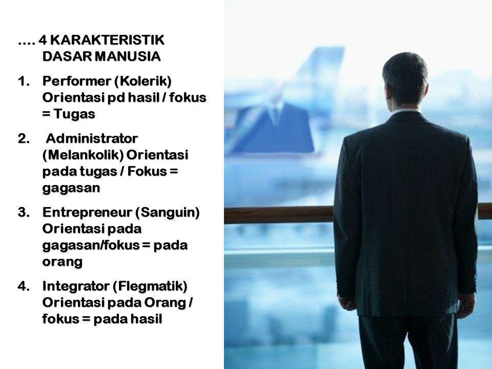 .... 4 KARAKTERISTIK DASAR MANUSIA 1.Performer (Kolerik) Orientasi pd hasil / fokus = Tugas 2. Administrator (Melankolik) Orientasi pada tugas / Fokus