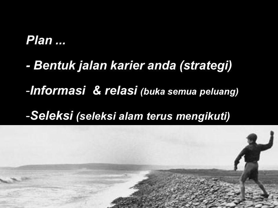 Plan... - Bentuk jalan karier anda (strategi) -I-Informasi & relasi (buka semua peluang) -S-Seleksi (seleksi alam terus mengikuti)