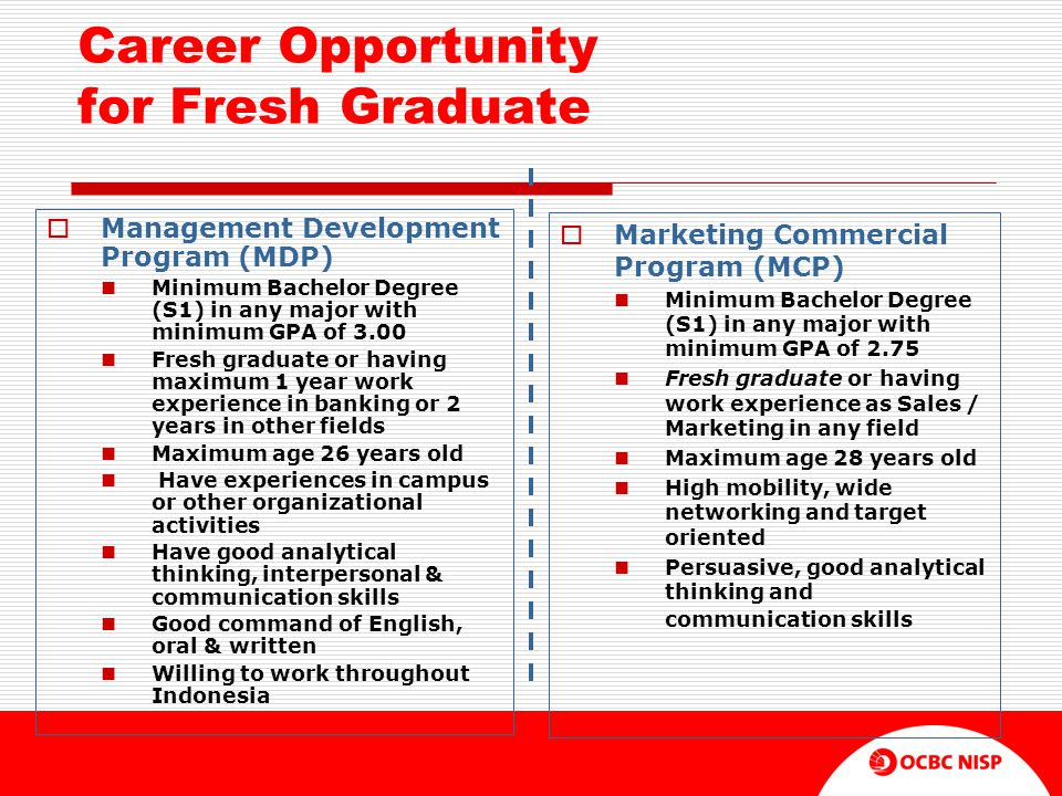 Career Opportunity for Fresh Graduate  Management Development Program (MDP)  Minimum Bachelor Degree (S1) in any major with minimum GPA of 3.00  Fr