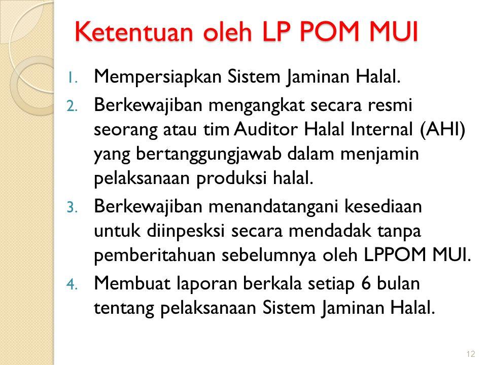 Ketentuan oleh LP POM MUI 1. Mempersiapkan Sistem Jaminan Halal. 2. Berkewajiban mengangkat secara resmi seorang atau tim Auditor Halal Internal (AHI)