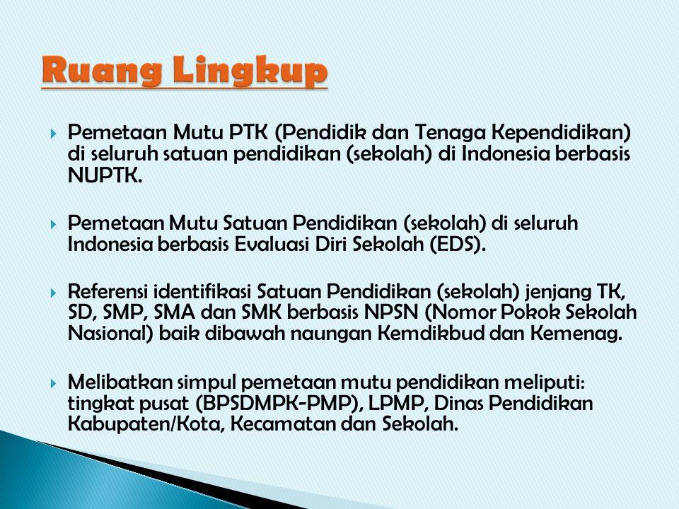  Pemetaan Mutu PTK (Pendidik dan Tenaga Kependidikan) di seluruh satuan pendidikan (sekolah) di Indonesia berbasis NUPTK.  Pemetaan Mutu Satuan Pend