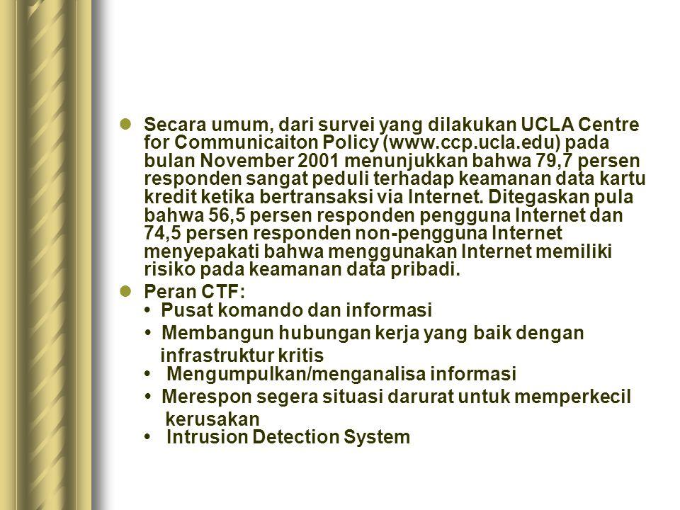  Secara umum, dari survei yang dilakukan UCLA Centre for Communicaiton Policy (www.ccp.ucla.edu) pada bulan November 2001 menunjukkan bahwa 79,7 pers