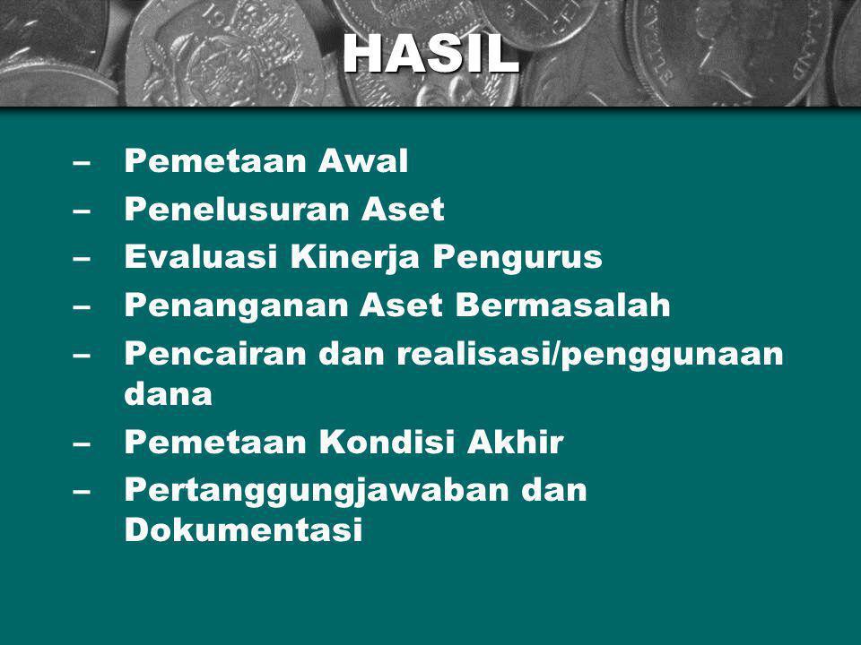 HASIL –Pemetaan Awal –Penelusuran Aset –Evaluasi Kinerja Pengurus –Penanganan Aset Bermasalah –Pencairan dan realisasi/penggunaan dana –Pemetaan Kondisi Akhir –Pertanggungjawaban dan Dokumentasi